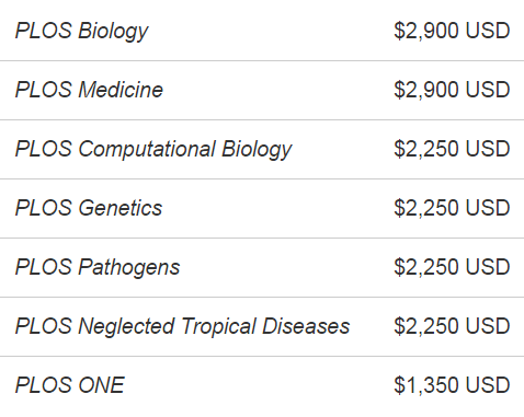plos publication fee